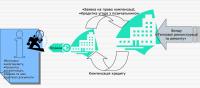 Огляд фінансової підтримки проектів з підвищення енергоефективності та реконструкції теплопостачання помешкань Польщі