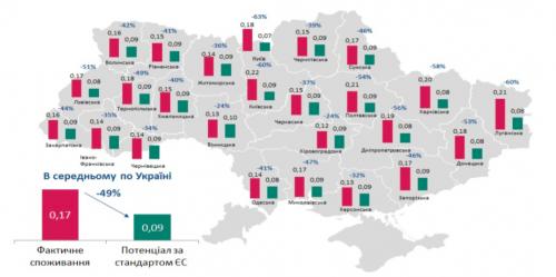 """Мапа енергоефективності споживання тепла і гарячої води у 2013 році, Гкал/м2 Інфографіка: Мінрегіонбуд; дані: """"Нова соціальна та економічна політика"""""""