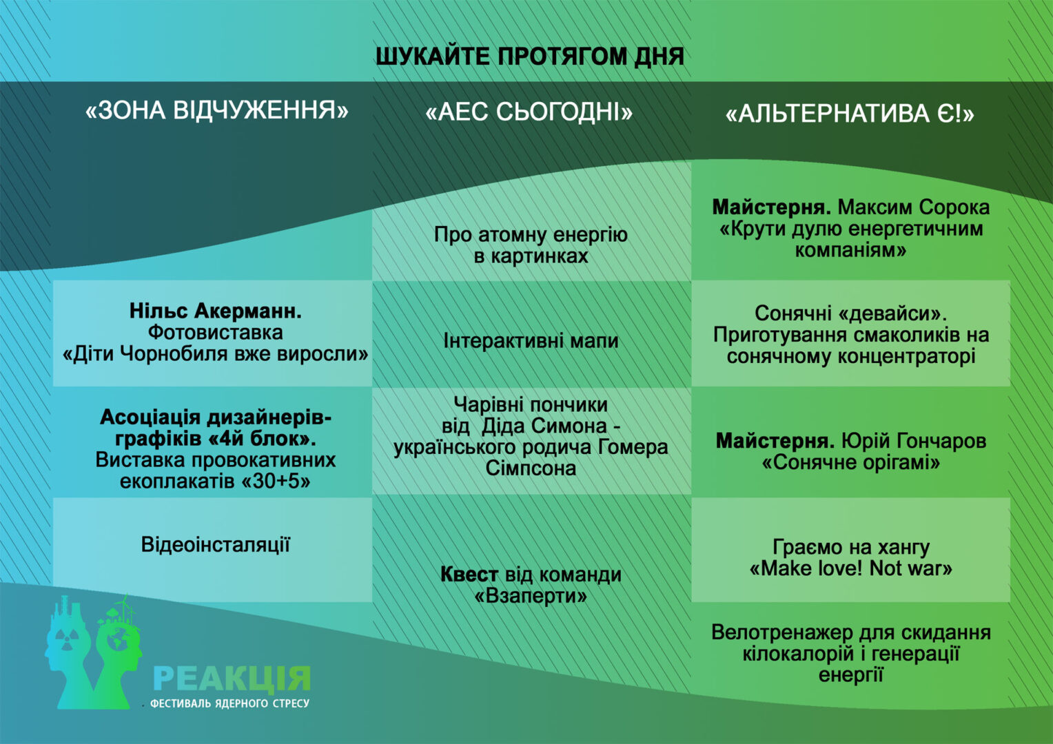 Програма фестивалю ядерного стресу Реакція