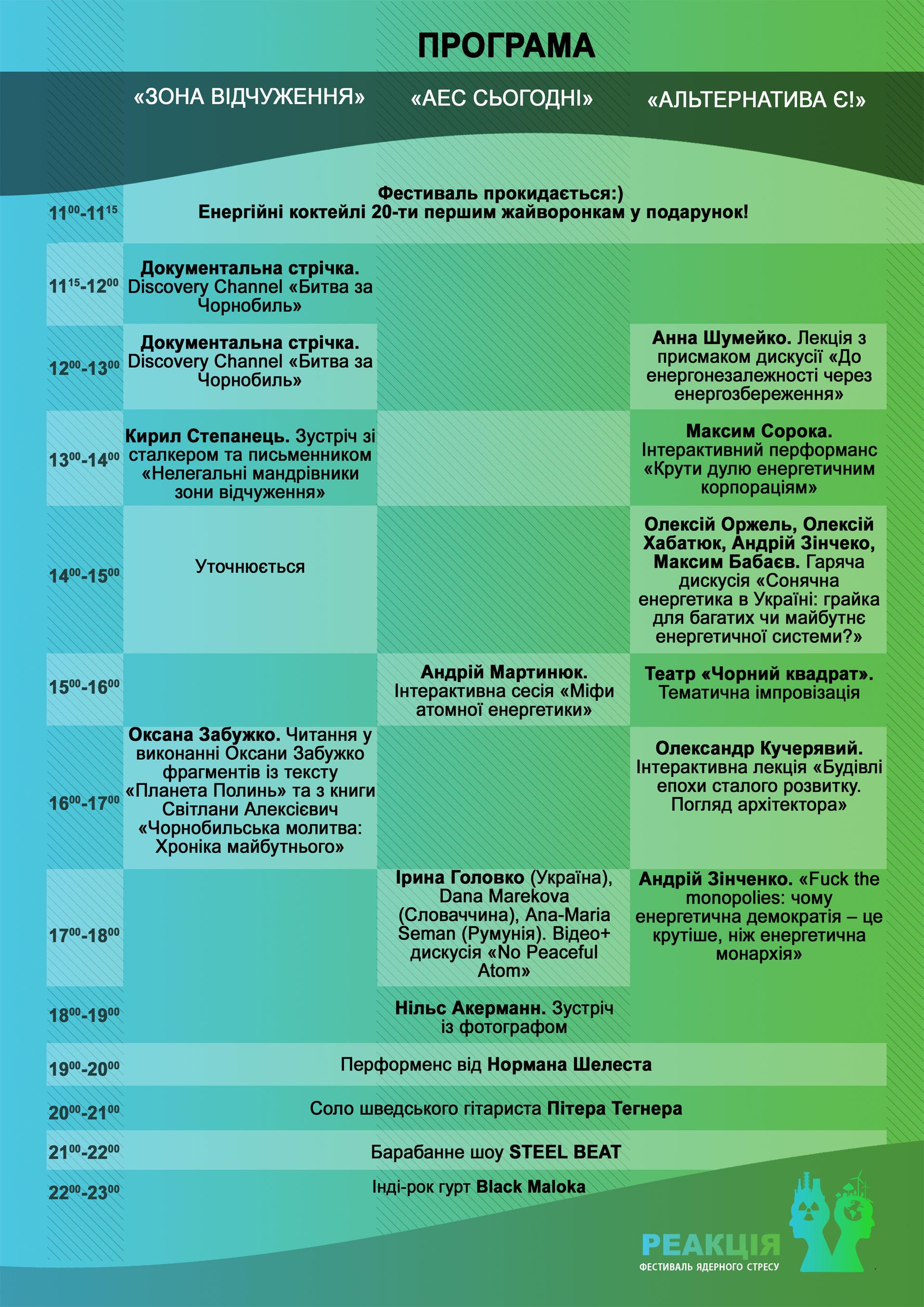 Програма фестивалю ядерного стресу Реакція - 2