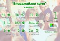 Energizer_infographics3