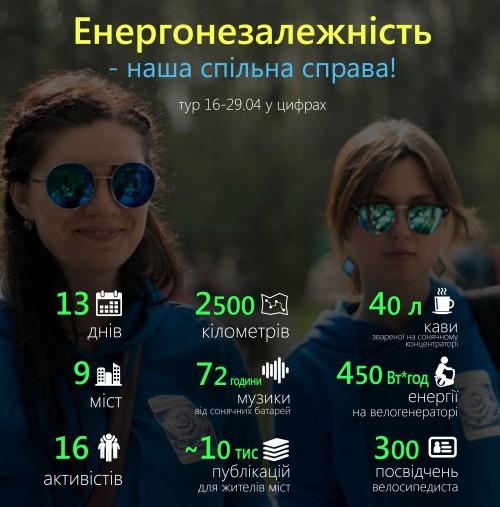 Infographics_outro2v